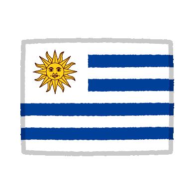 国旗のイラスト(ウルグアイ)