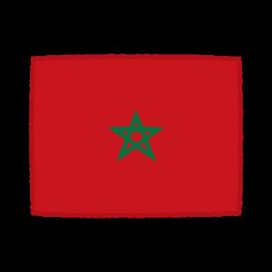 国旗のイラスト(モロッコ王国)(2カット)