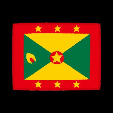 国旗のイラスト(グレナダ)(2カット)