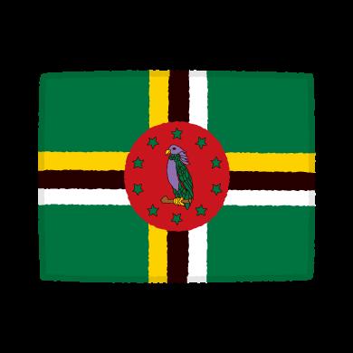 国旗のイラスト(ドミニカ国)(2カット)