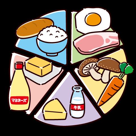 シンプルな五大栄養素表のイラスト(4カット)